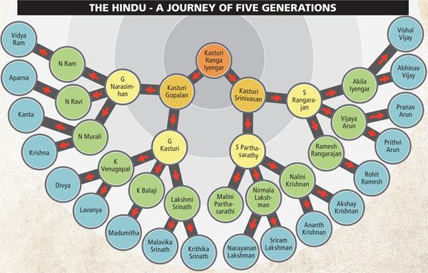 Hindu-final.indd